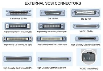 EXTERNAL SCSI CONNECTOR TYPES