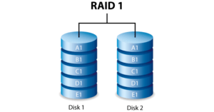 RAID 1 Data Recover Expert Solution