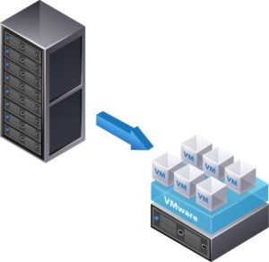 Vritualization data recovery services