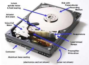 Hard Disk Cross section view