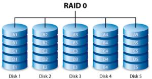RAID 0 Data Recover Expert Solution
